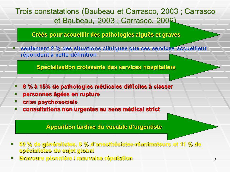 Trois constatations (Baubeau et Carrasco, 2003 ; Carrasco et Baubeau, 2003 ; Carrasco, 2006)