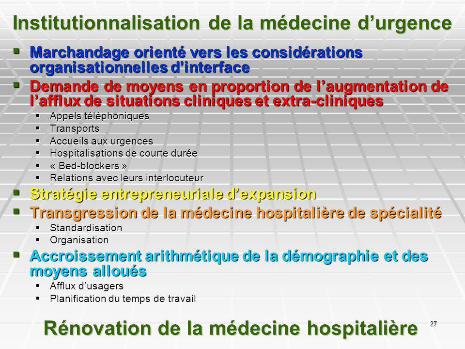 Institutionnalisation de la médecine d'urgence