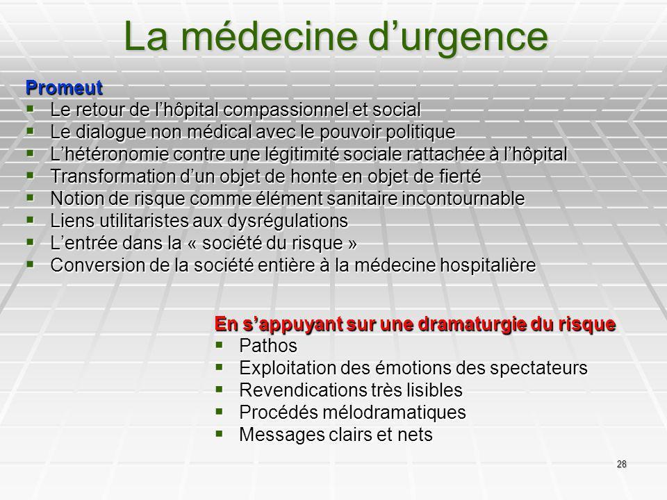 La médecine d'urgence Promeut