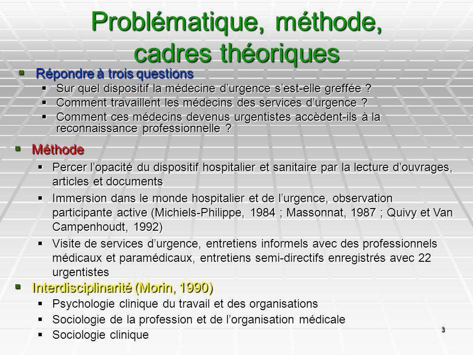 Problématique, méthode, cadres théoriques