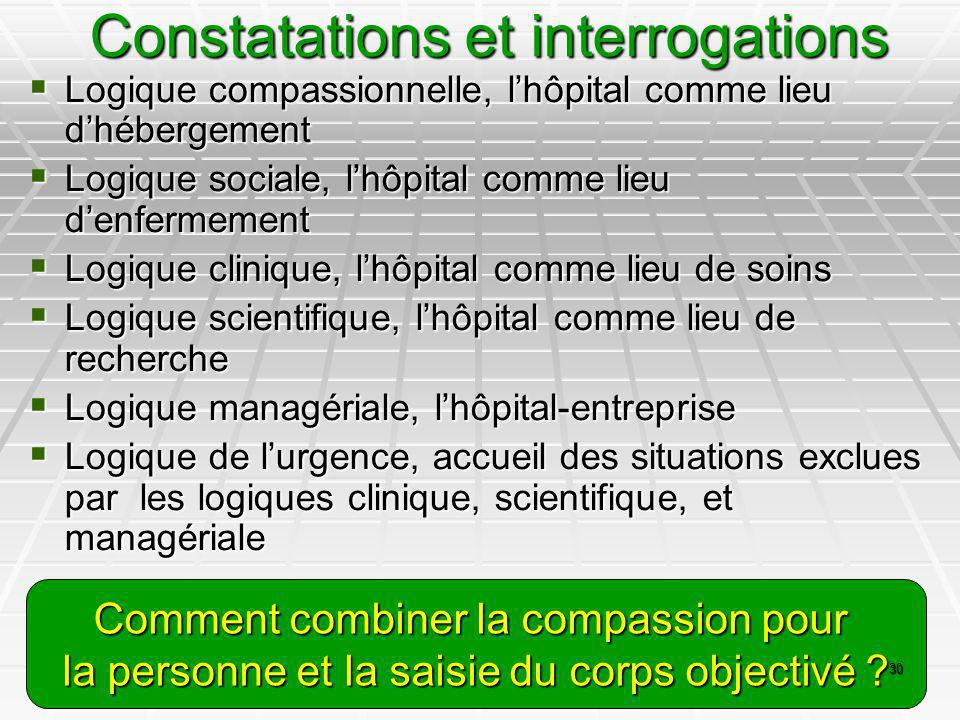 Constatations et interrogations