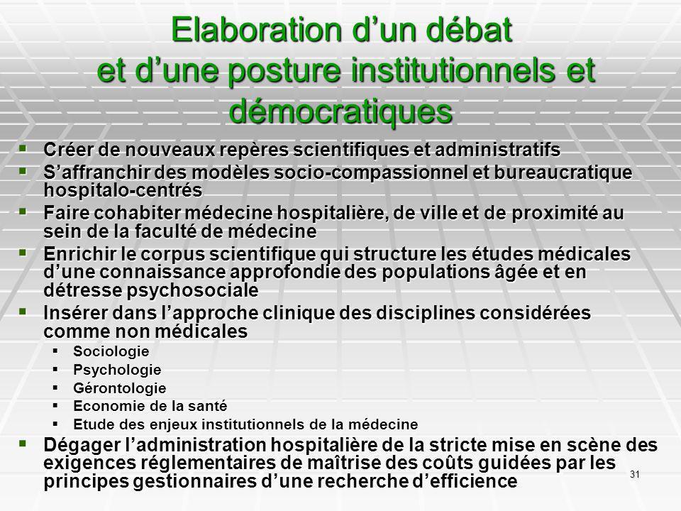Elaboration d'un débat et d'une posture institutionnels et démocratiques