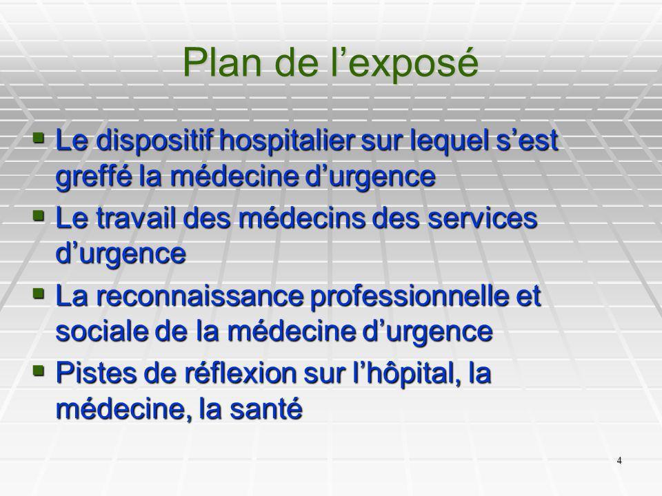 Plan de l'exposé Le dispositif hospitalier sur lequel s'est greffé la médecine d'urgence. Le travail des médecins des services d'urgence.