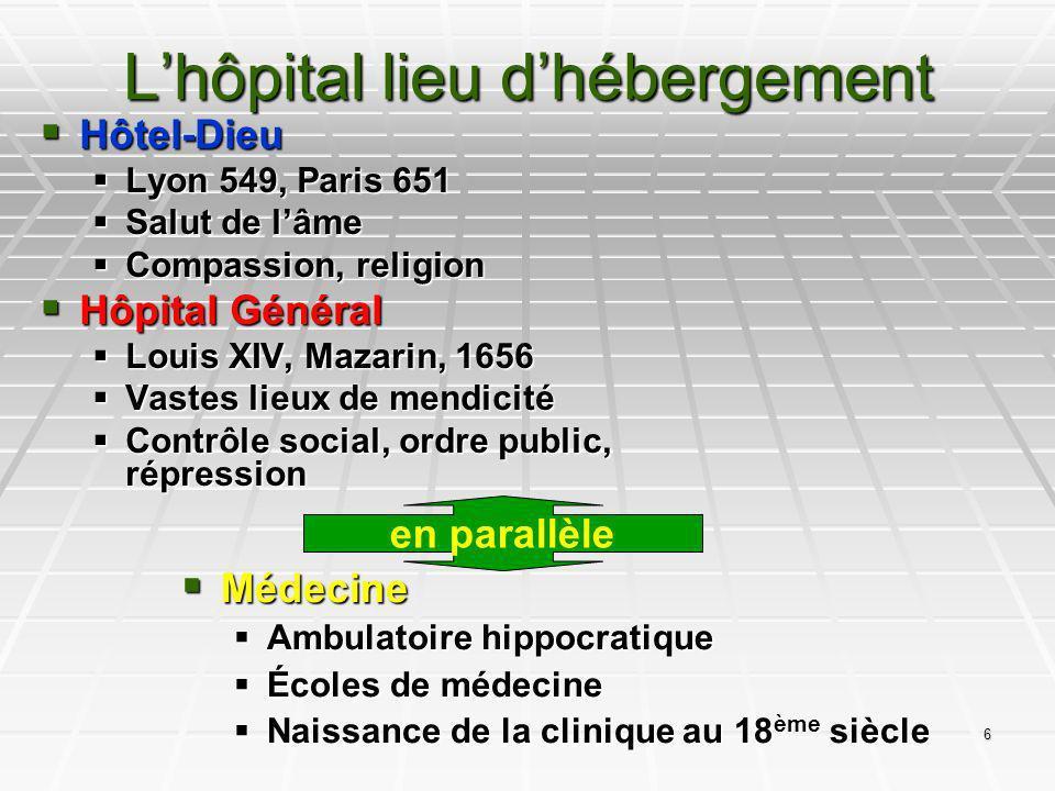 L'hôpital lieu d'hébergement