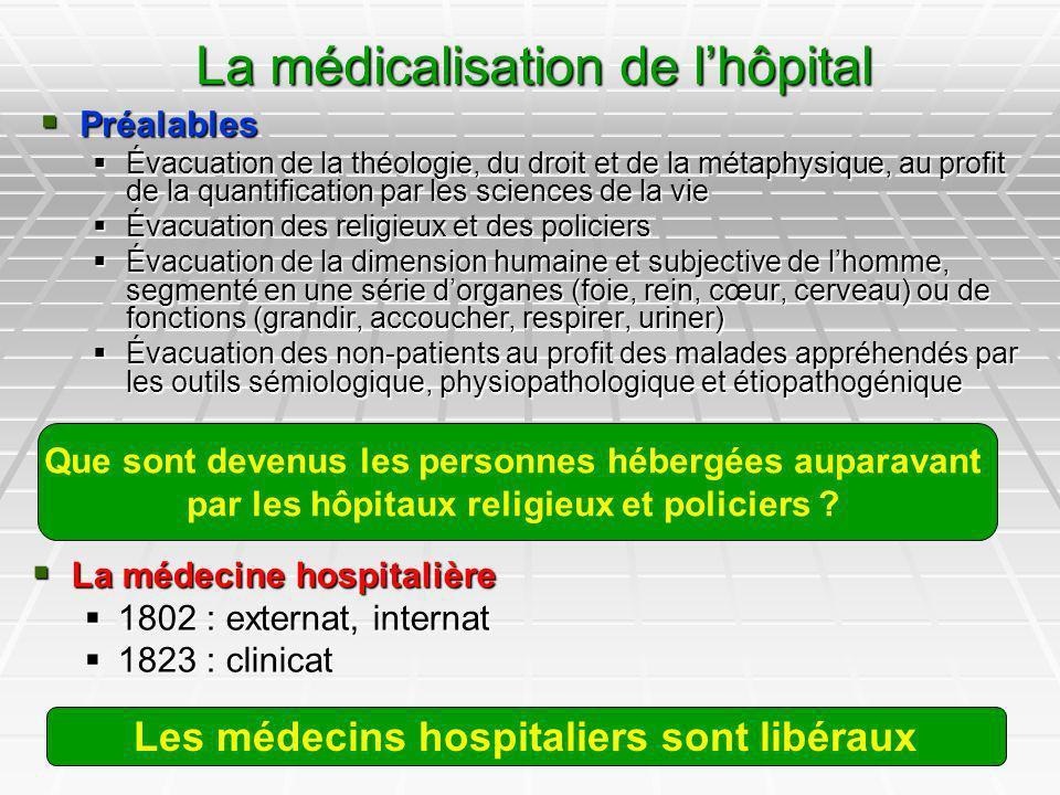 La médicalisation de l'hôpital