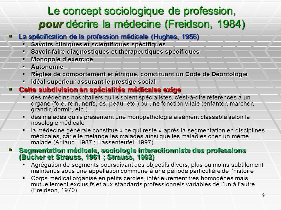 Le concept sociologique de profession, pour décrire la médecine (Freidson, 1984)