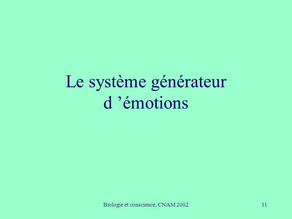 Le système générateur d 'émotions