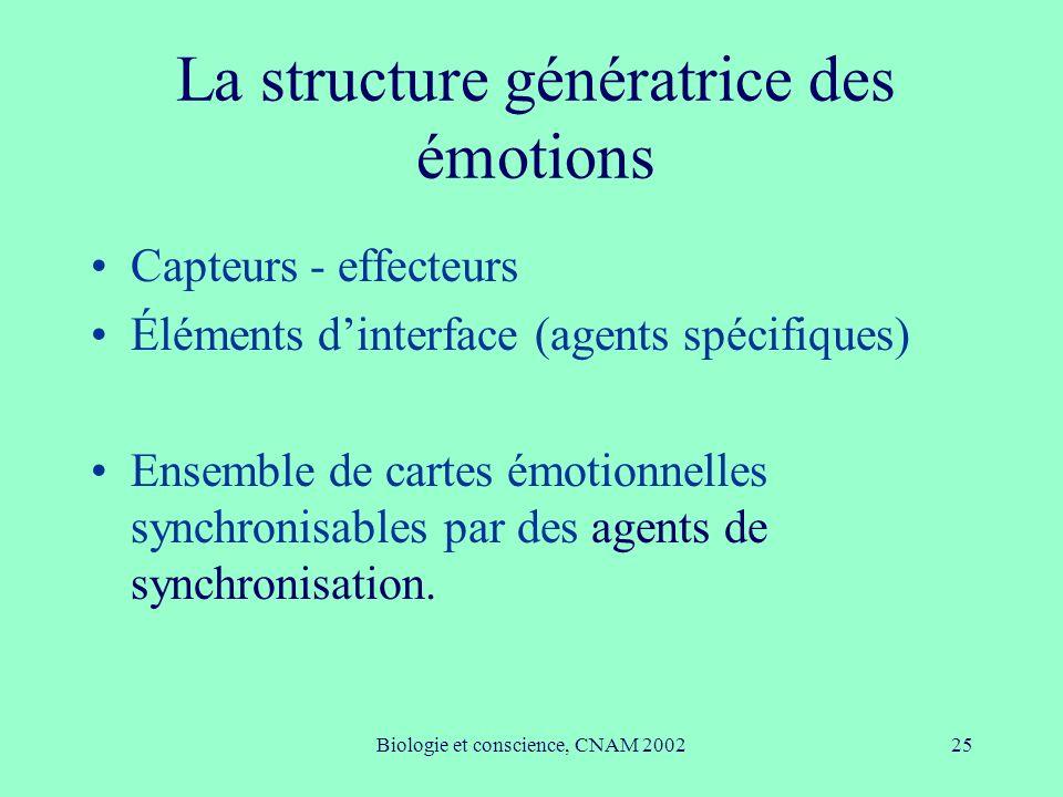 La structure génératrice des émotions