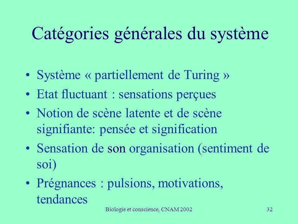 Catégories générales du système