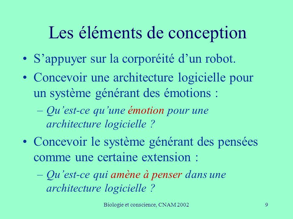 Les éléments de conception