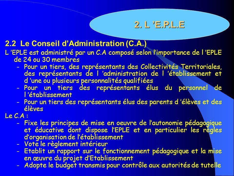 2. L 'E.P.L.E 2.2 Le Conseil d'Administration (C.A.)