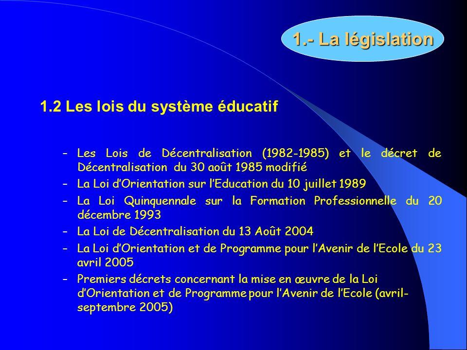 1.- La législation 1.2 Les lois du système éducatif