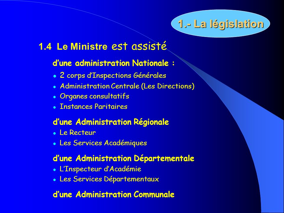 d'une administration Nationale :