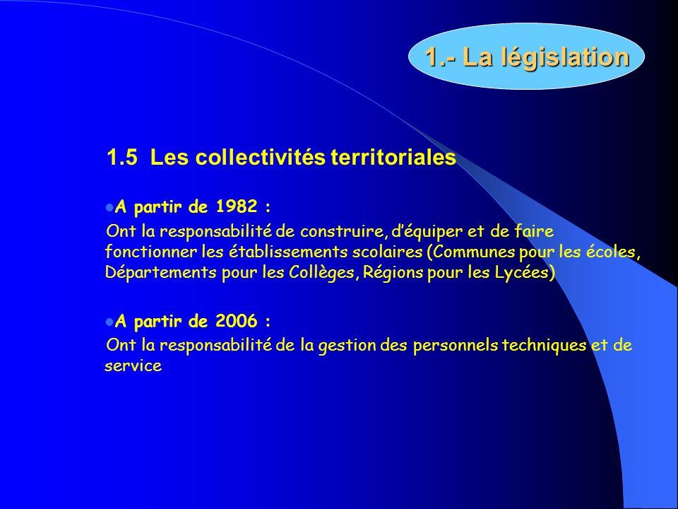 1.- La législation 1.5 Les collectivités territoriales