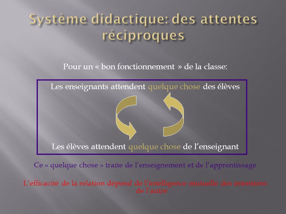 Système didactique: des attentes réciproques