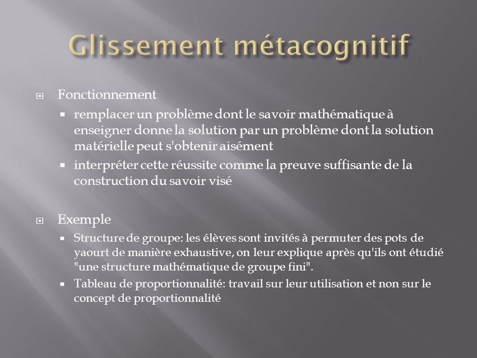 Glissement métacognitif