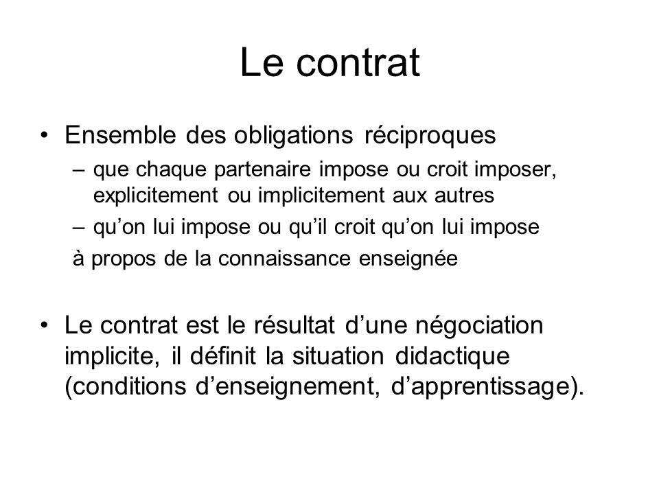 Le contrat Ensemble des obligations réciproques