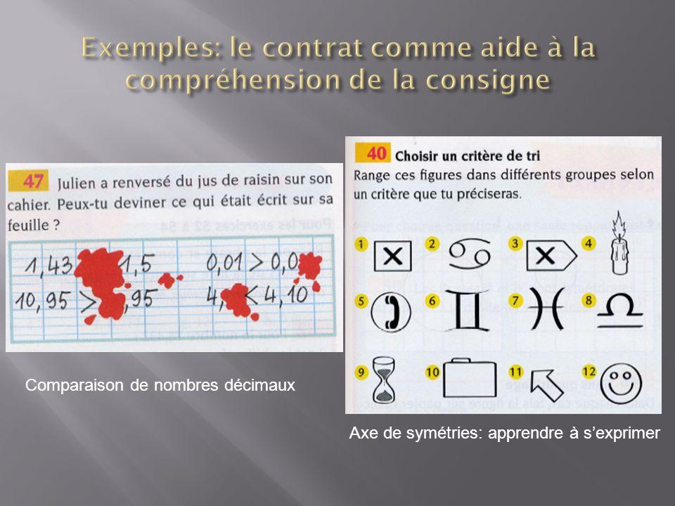 Exemples: le contrat comme aide à la compréhension de la consigne