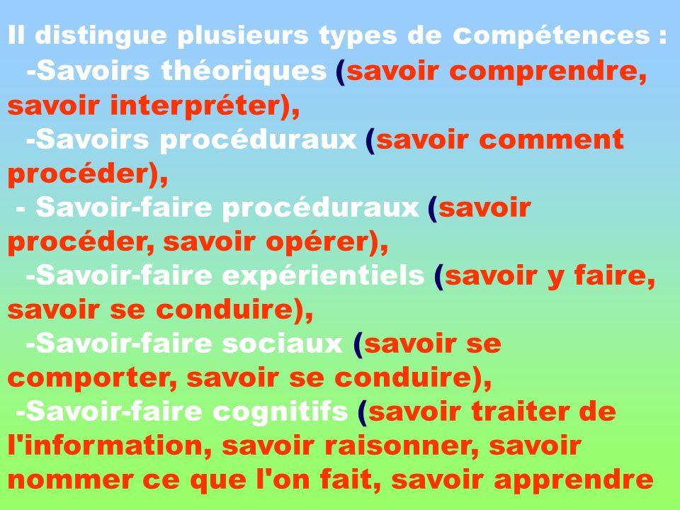 -Savoirs théoriques (savoir comprendre, savoir interpréter),