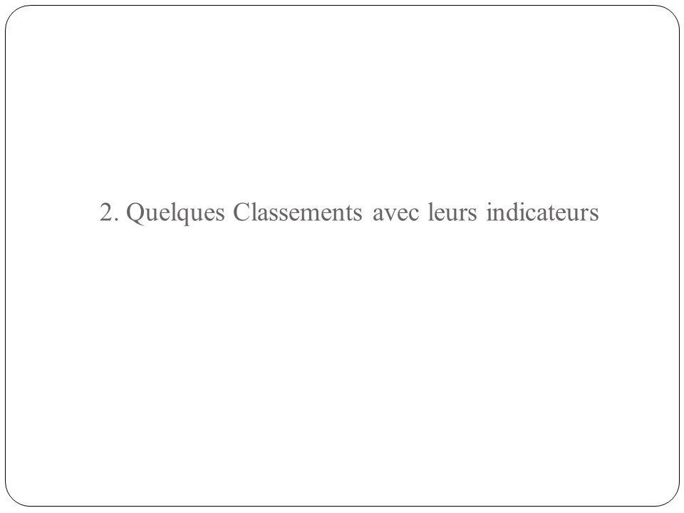 2. Quelques Classements avec leurs indicateurs