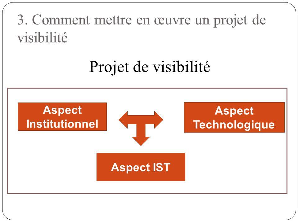 3. Comment mettre en œuvre un projet de visibilité