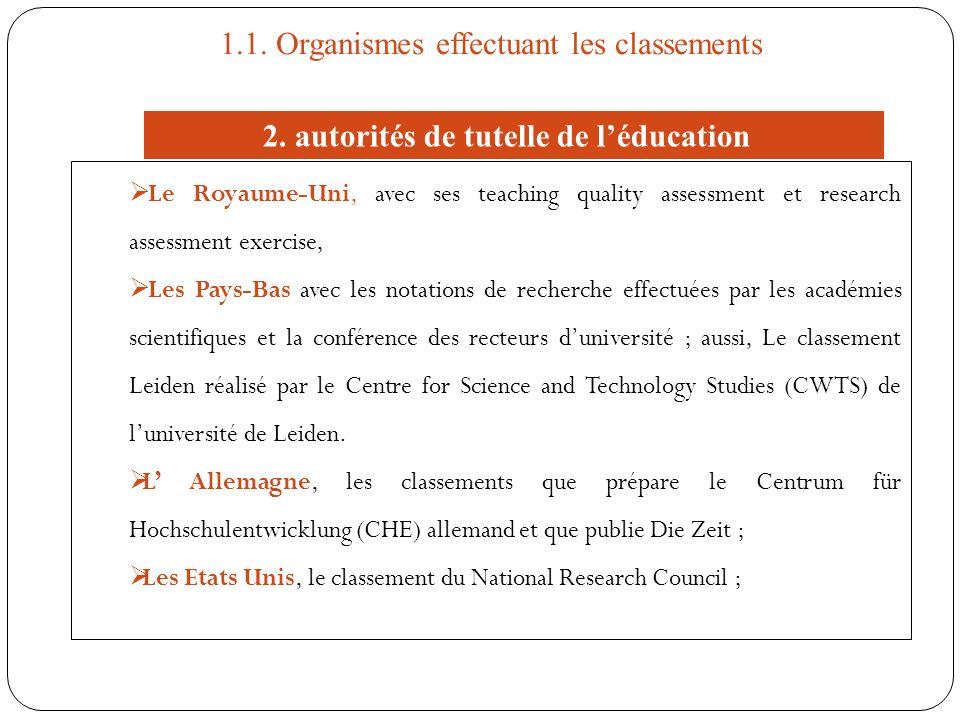 2. autorités de tutelle de l'éducation