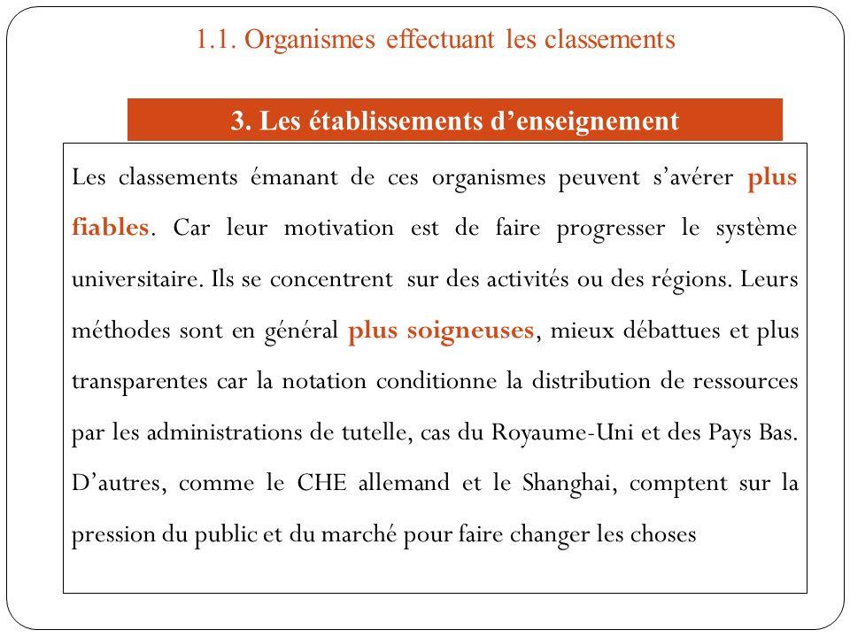 3. Les établissements d'enseignement