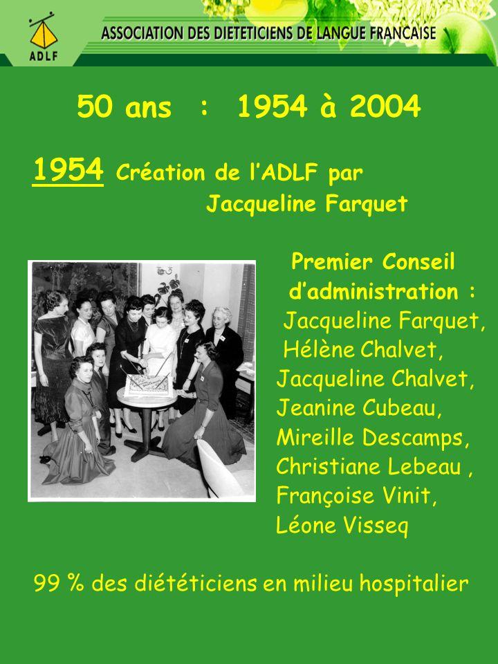 50 ans : 1954 à 2004 1954 Création de l'ADLF par Jacqueline Farquet