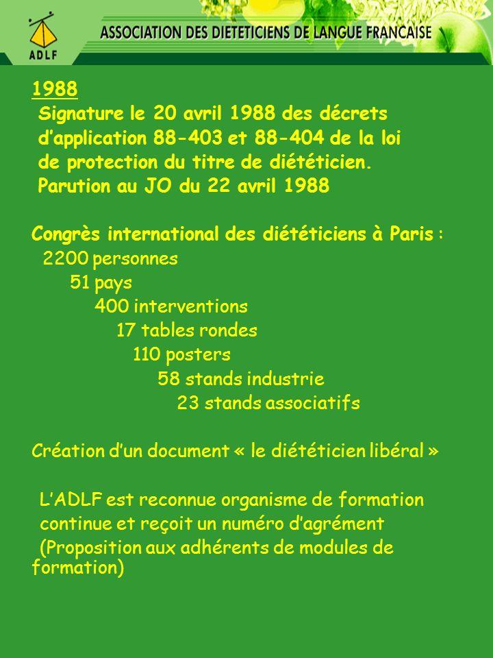 1988 Signature le 20 avril 1988 des décrets. d'application 88-403 et 88-404 de la loi. de protection du titre de diététicien.