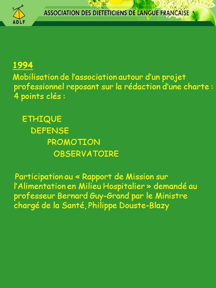 1994 Mobilisation de l'association autour d'un projet professionnel reposant sur la rédaction d'une charte : 4 points clés :
