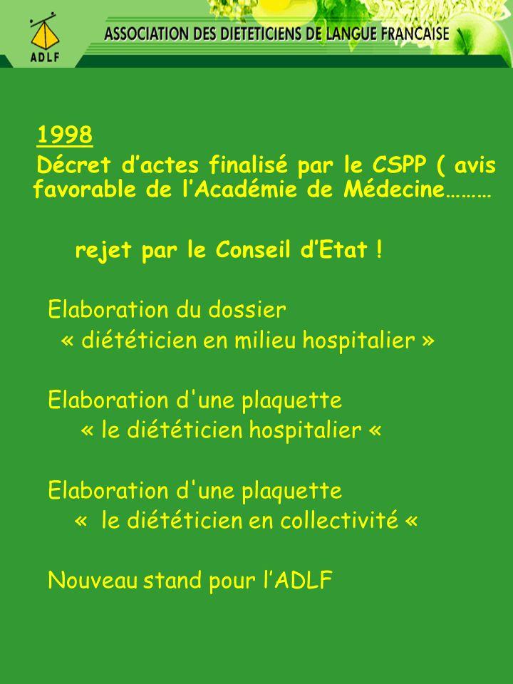 1998 Décret d'actes finalisé par le CSPP ( avis favorable de l'Académie de Médecine……… rejet par le Conseil d'Etat !