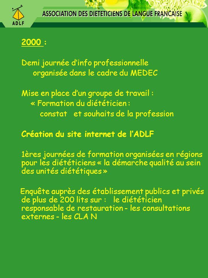2000 : Demi journée d'info professionnelle. organisée dans le cadre du MEDEC. Mise en place d'un groupe de travail :