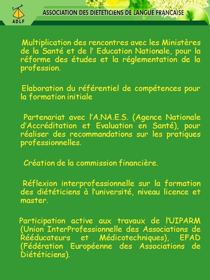 Multiplication des rencontres avec les Ministères de la Santé et de l' Education Nationale, pour la réforme des études et la réglementation de la profession.