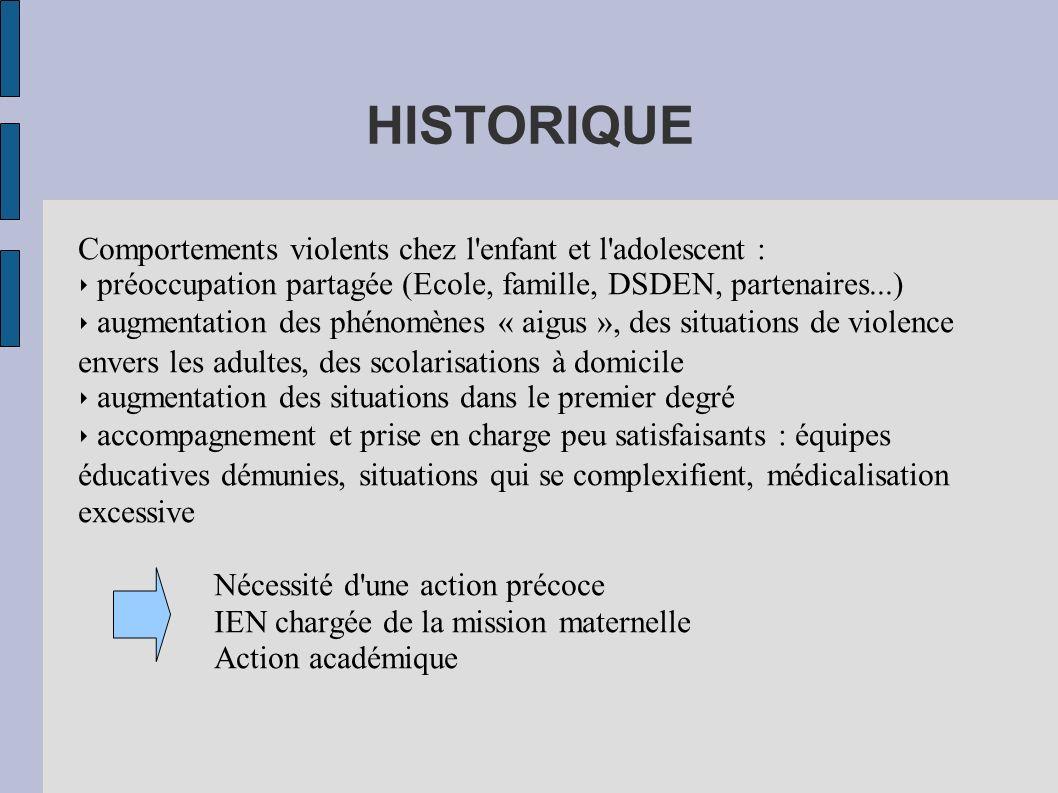 HISTORIQUE Comportements violents chez l enfant et l adolescent :