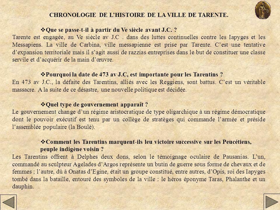CHRONOLOGIE DE L'HISTOIRE DE LA VILLE DE TARENTE.