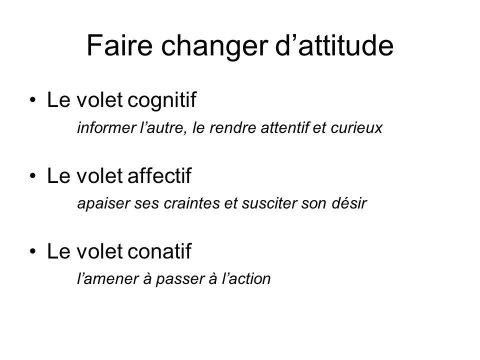 Faire changer d'attitude