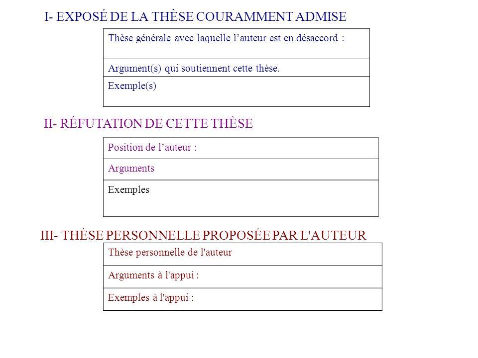 I- EXPOSÉ DE LA THÈSE COURAMMENT ADMISE