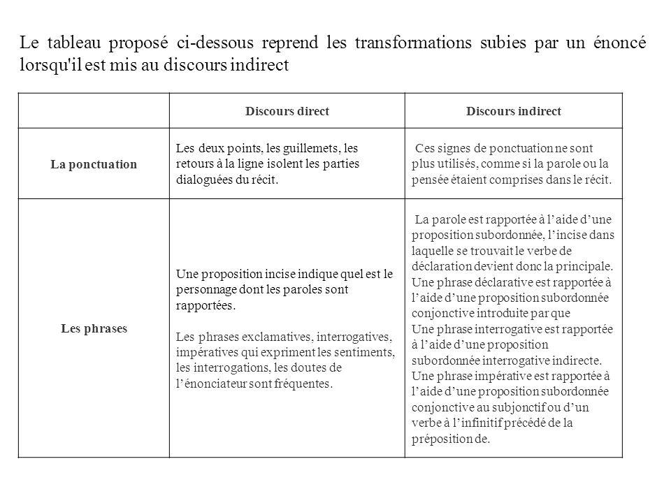 Le tableau proposé ci-dessous reprend les transformations subies par un énoncé lorsqu il est mis au discours indirect