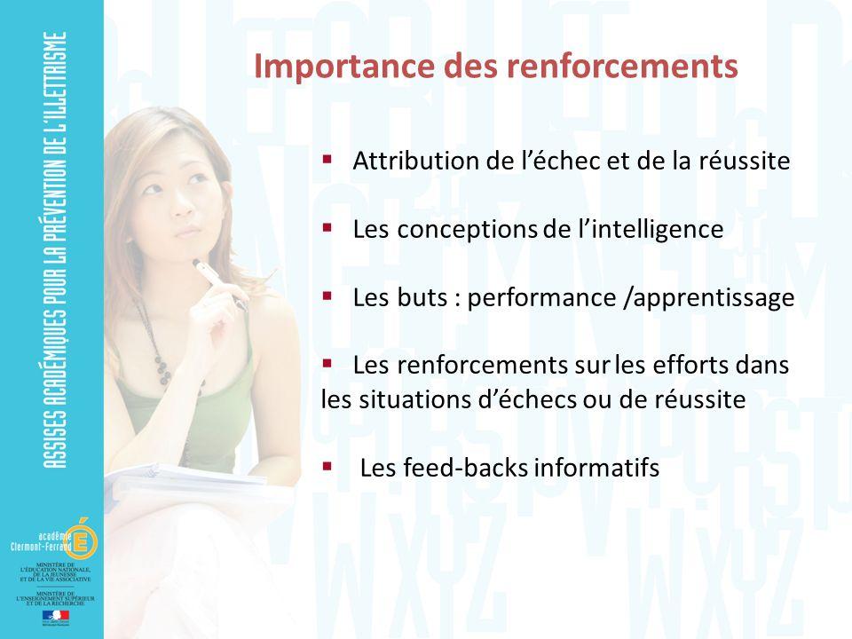 Importance des renforcements