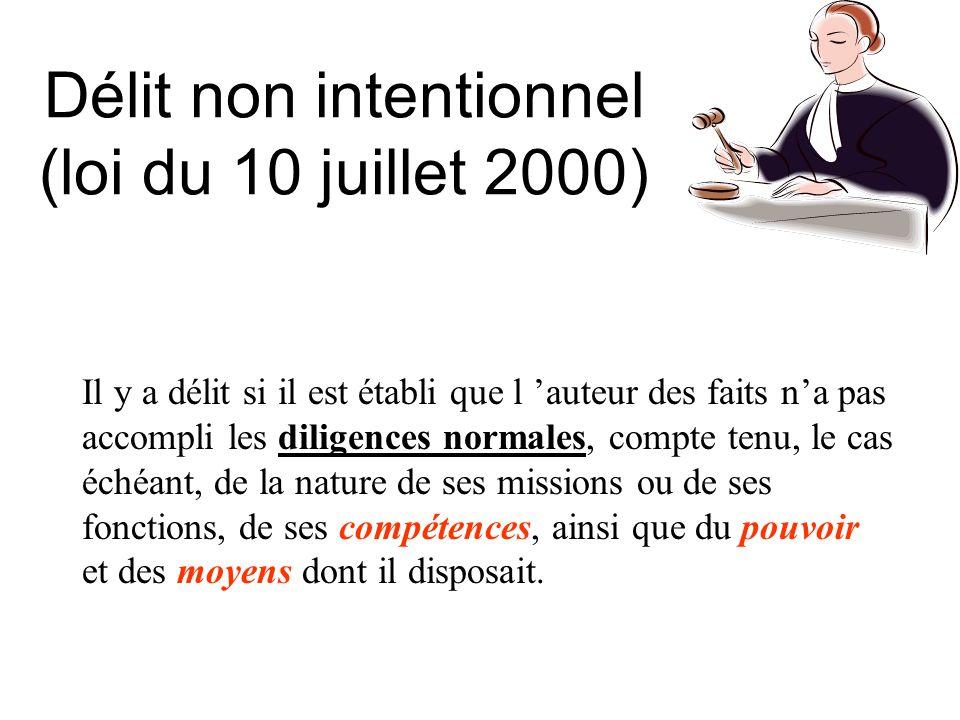 Délit non intentionnel (loi du 10 juillet 2000)