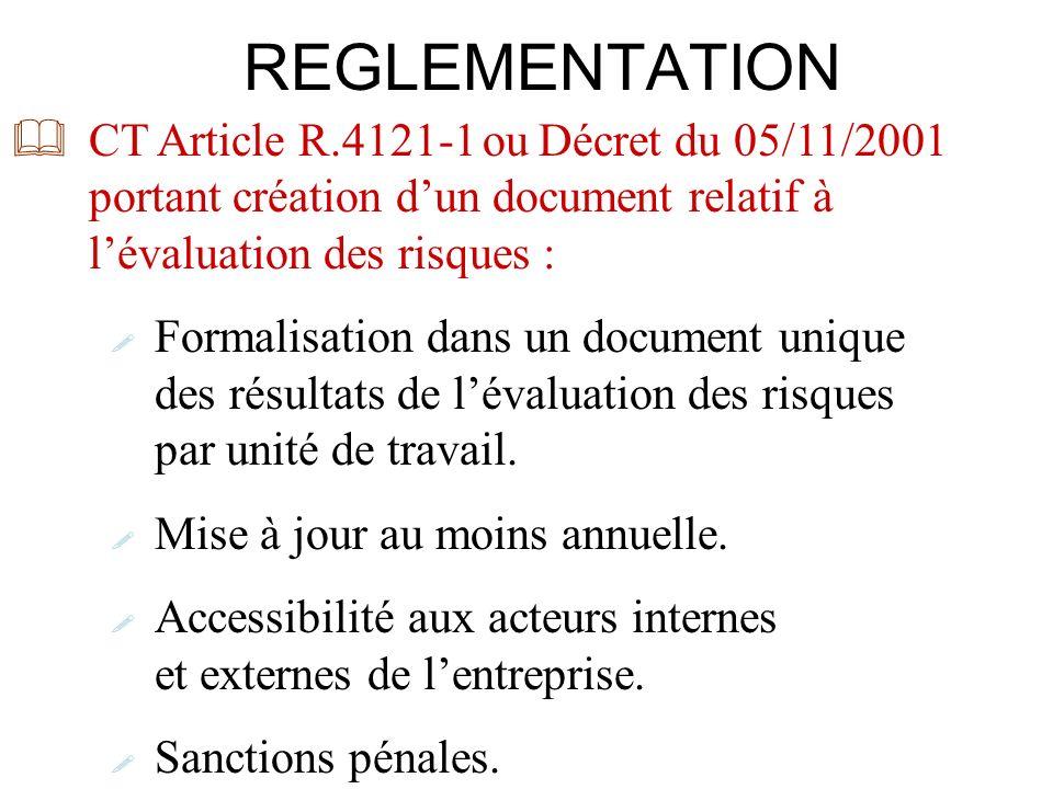 REGLEMENTATION CT Article R.4121-1 ou Décret du 05/11/2001 portant création d'un document relatif à l'évaluation des risques :