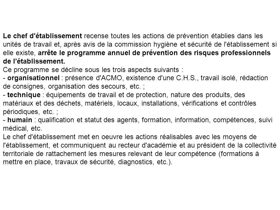 Le chef d établissement recense toutes les actions de prévention établies dans les unités de travail et, après avis de la commission hygiène et sécurité de l établissement si elle existe, arrête le programme annuel de prévention des risques professionnels de l établissement.