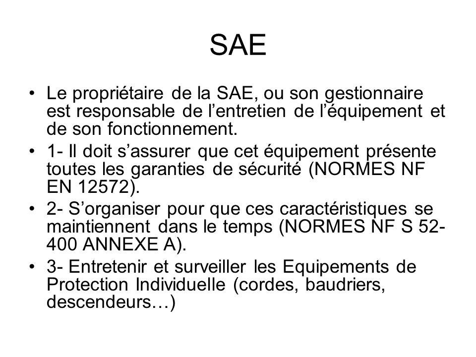 SAE Le propriétaire de la SAE, ou son gestionnaire est responsable de l'entretien de l'équipement et de son fonctionnement.