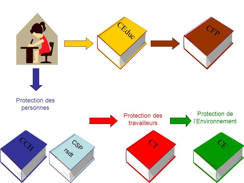 CEduc CFP CCH CT CE Protection des personnes
