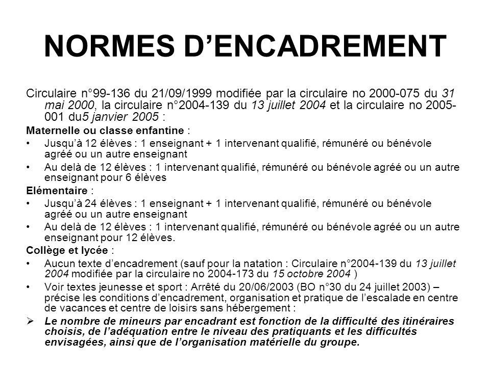 NORMES D'ENCADREMENT
