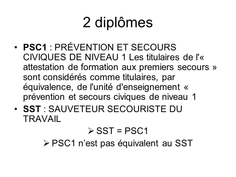 PSC1 n'est pas équivalent au SST