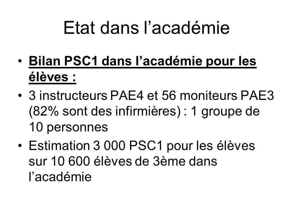 Etat dans l'académie Bilan PSC1 dans l'académie pour les élèves :
