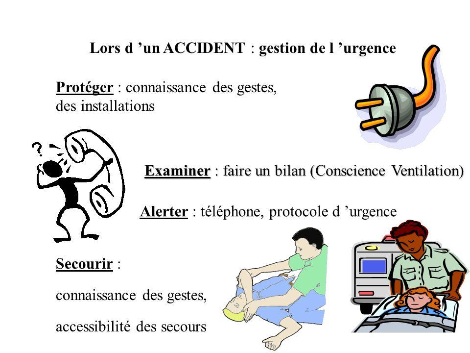 Lors d 'un ACCIDENT : gestion de l 'urgence