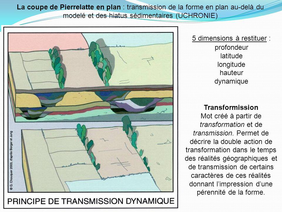 5 dimensions à restituer :