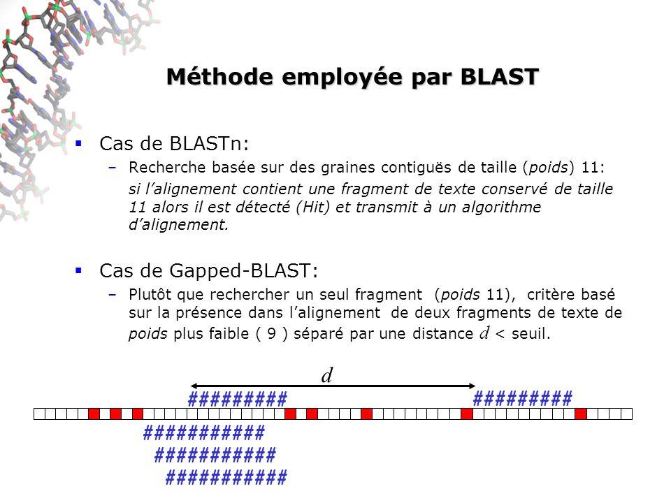 Méthode employée par BLAST